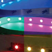 RBG Standard Non IP Colour Changing LED Tape Light